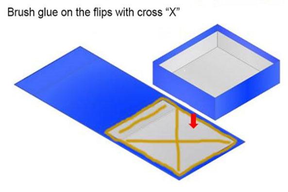 flip box produce procedure