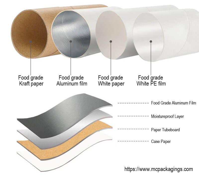 food grade cardboard tubes material