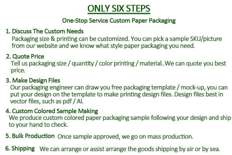 custom paper packaging ordering process